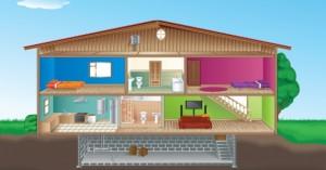 Дом с подвалом или без?